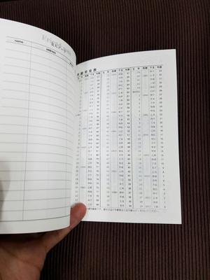万葉会オリジナル創価学会SGI専用手帳5.jpg